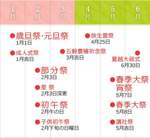 行事暦1月1月~6月のイメージ