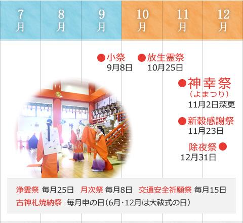 行事暦7月~12月のイメージ